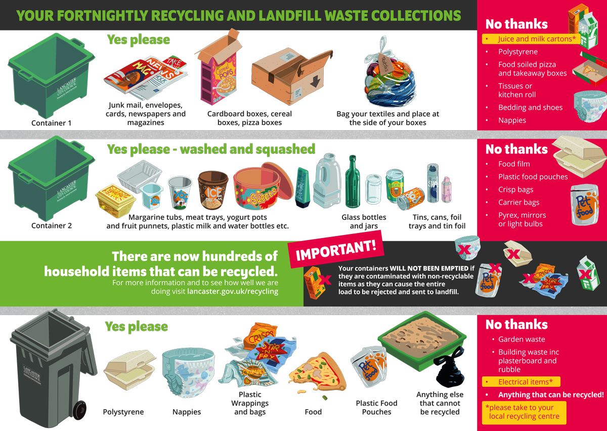 Where to put your recycling and landfill waste